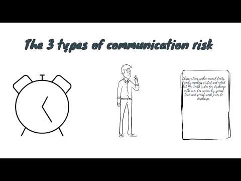 Communicating For Safety Module 6A: Communication Risks