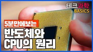 반도체와 CPU의 원리는 무엇일까? 쉽고 빠른 안내서!…