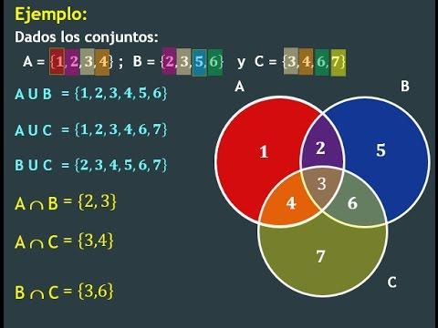 Operaciones con tres conjuntos en el diagrama de venn youtube operaciones con tres conjuntos en el diagrama de venn ccuart Gallery