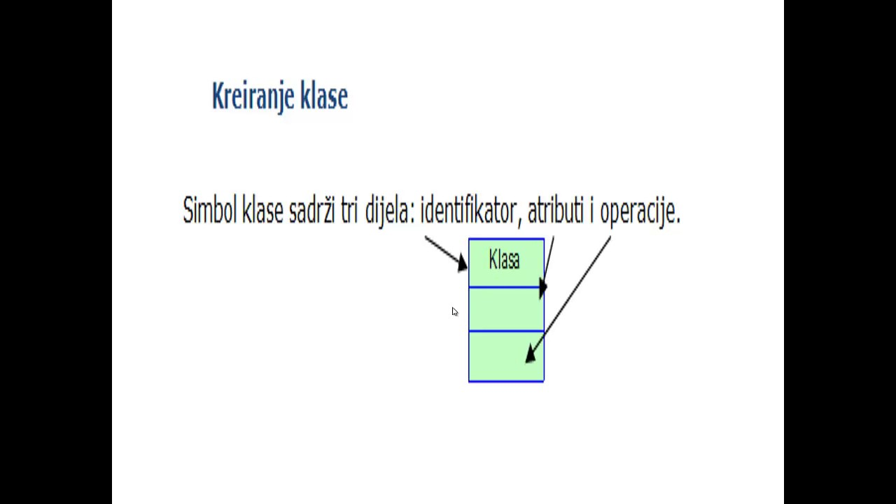 Dijagram klasa youtube dijagram klasa ccuart Image collections