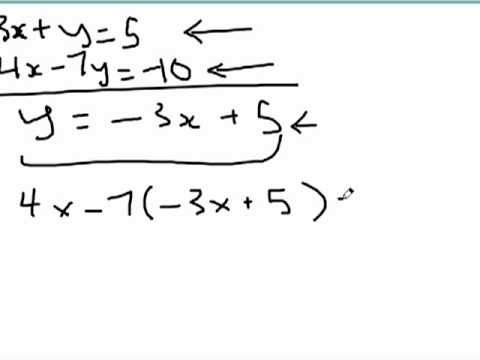 Algebra 1 System of Equations Substitution Method - YouTube