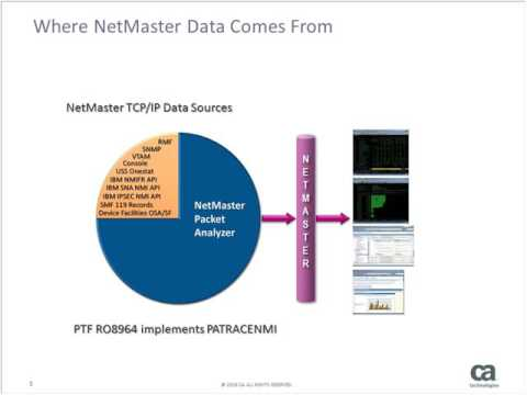 Unlocking the Power of CA NetMaster's SmartTrace Facility