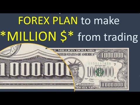 Forex putting a million dollar order