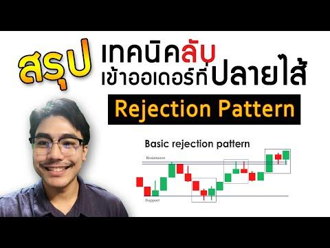 วิธีเข้าออเดอร์ที่ปลายไส้ด้วย Rejection pattern คลิปเดียวจบ [สอนเทรดIQ Option]