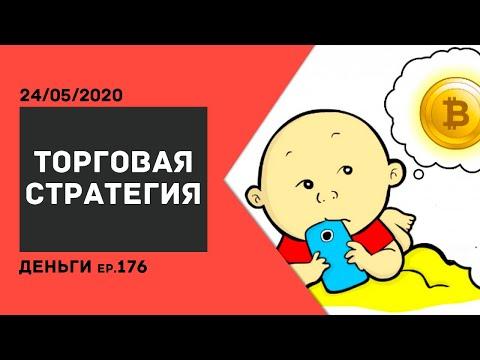 Биткоин 24.05.2020 Какую торговую стратегию использовать /ДЕНЬГИ Ep.176
