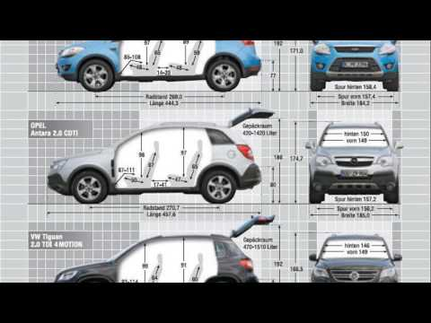 Kuga Dimensions >> Ford Kuga Dimensions Youtube