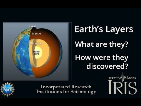 Layers of the Earth—How were they found? What are they?