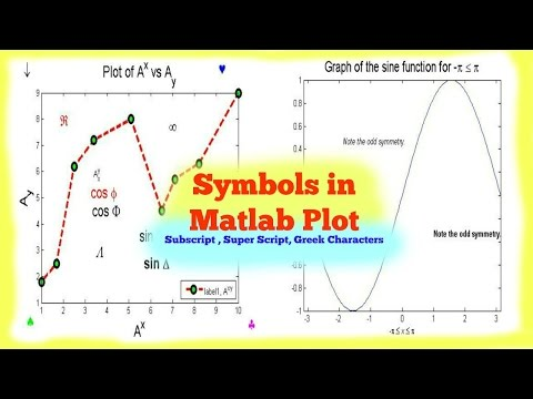 How to use Symbols Greek Characters in Matlab Plot - YouTube