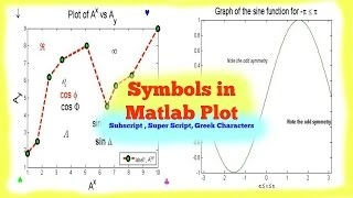 Video How to use Symbols Greek Characters in Matlab Plot download MP3, 3GP, MP4, WEBM, AVI, FLV Agustus 2018