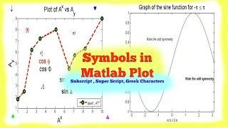 Video How to use Symbols Greek Characters in Matlab Plot download MP3, 3GP, MP4, WEBM, AVI, FLV Juni 2018