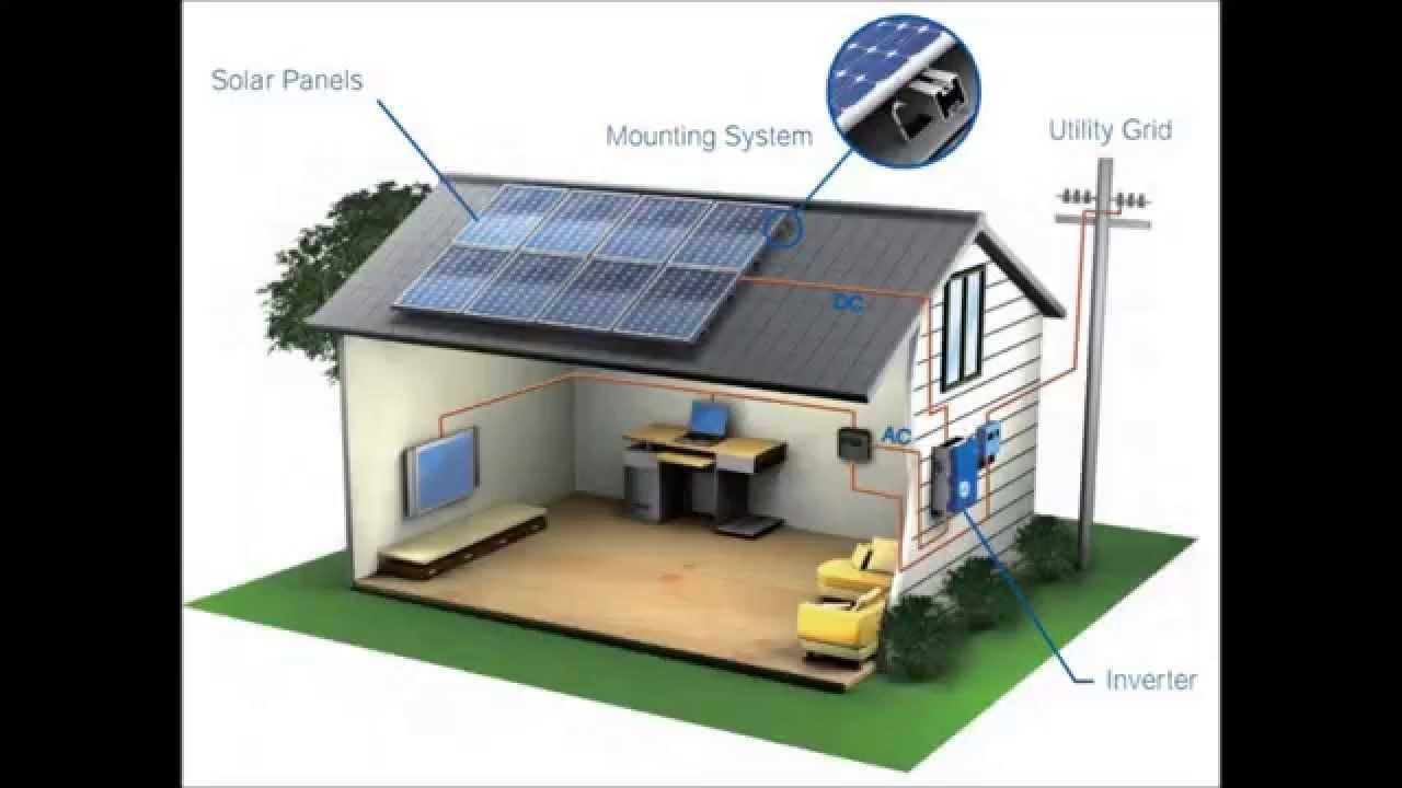 Celdas Solares Fotovoltaicas Mercado Libre Colombia Youtube