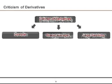 Level I CFA® Derivatives Tutorial: Multiple Purpose and Criticisms of Derivative Markets