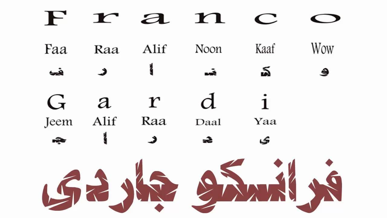 how i write my name in arabic youtube