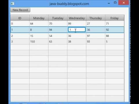 JavaFX: Editable TableView with dynamic row