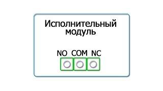 видео Системы контроля и управления доступом для ворот: назначение и применение