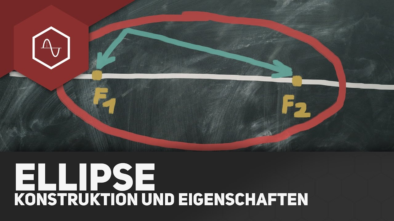 Ellipsen – Eigenschaften & Konstruktion ○ Gehe auf SIMPLECLUB.DE/GO ...