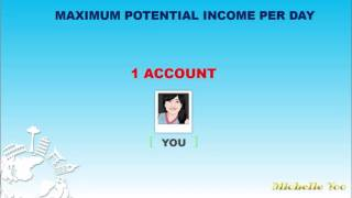 CLEAR EXPLANATION OF 1,3,7 ACCOUNTS BY MICHELLE YOO