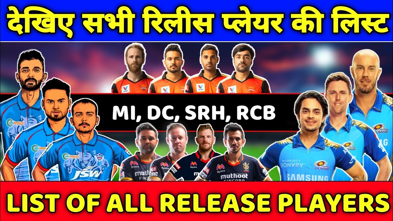 Download IPL 2021 - List of All Release Players From DC, MI, SRH & RCB For The IPL 2021 Auction