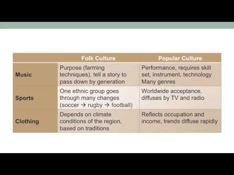 Chapter 4: Folk & Popular Culture