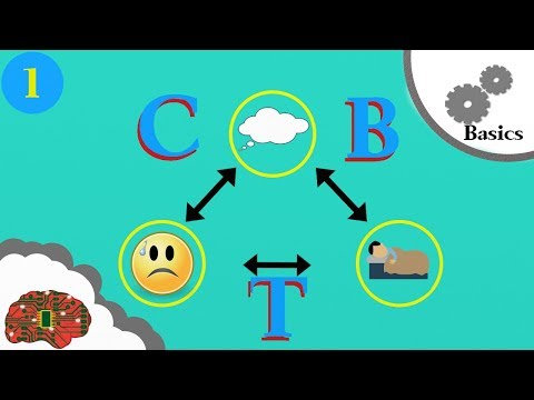 Cognitive Behavior Therapy (CBT) Overview- How to Change Your Thoughts