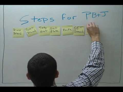 Quick Overview of Process Mapping