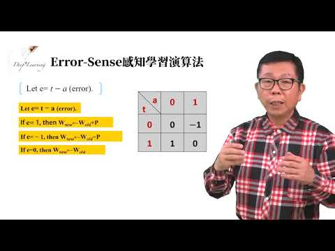24 The Perceptron Learning Algorithm 感知學習演算法
