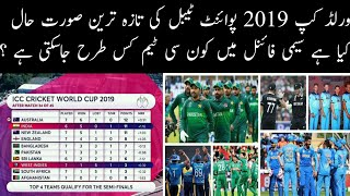 CWC 2019 Points Table   Points Table of World cup 2019   World Cup 2019 semi final scenario
