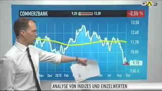 Finanztitel in der Bredouille und Kauf-Empfehlung für Buffett-Aktie