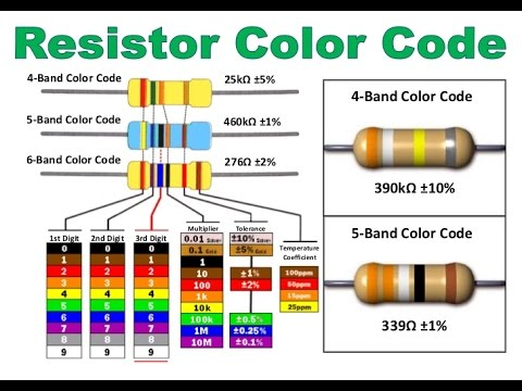Resistor Color Code In Hindi Edupoint Chandil1 - Youtube