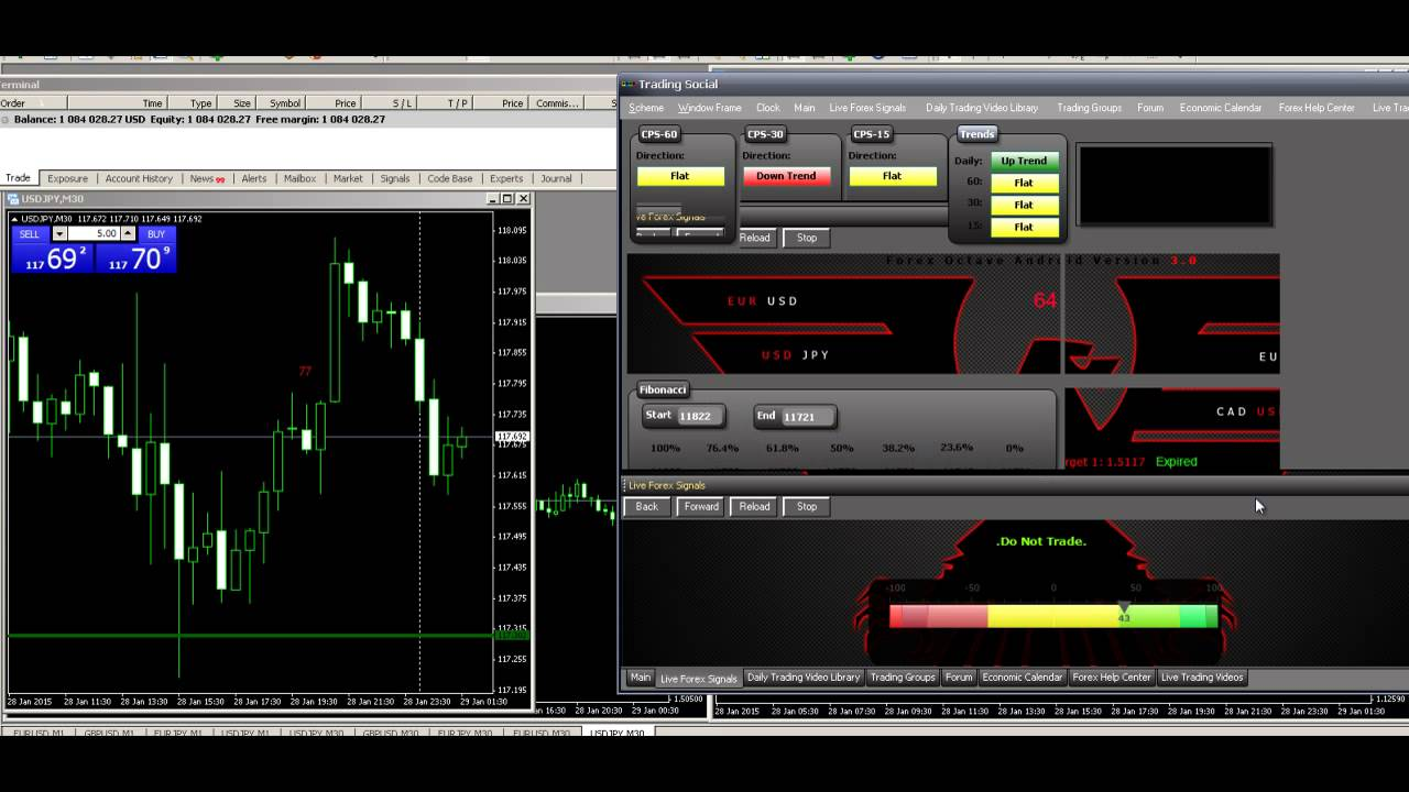 Forex spectrum advanced manual system