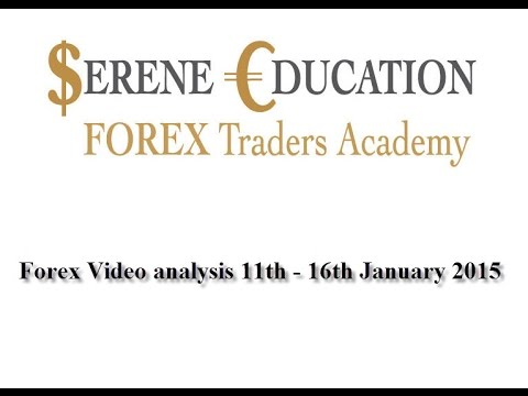 Forex analysis for the week