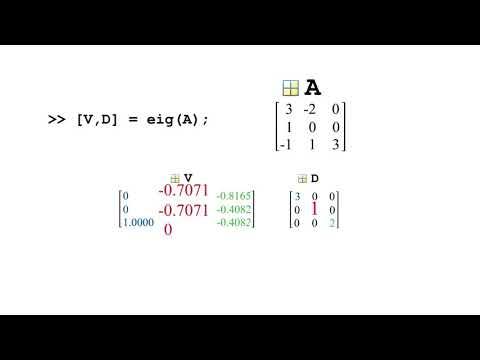 Eigenvalues and Eigenvectors of a Matrix - MATLAB For Engineers