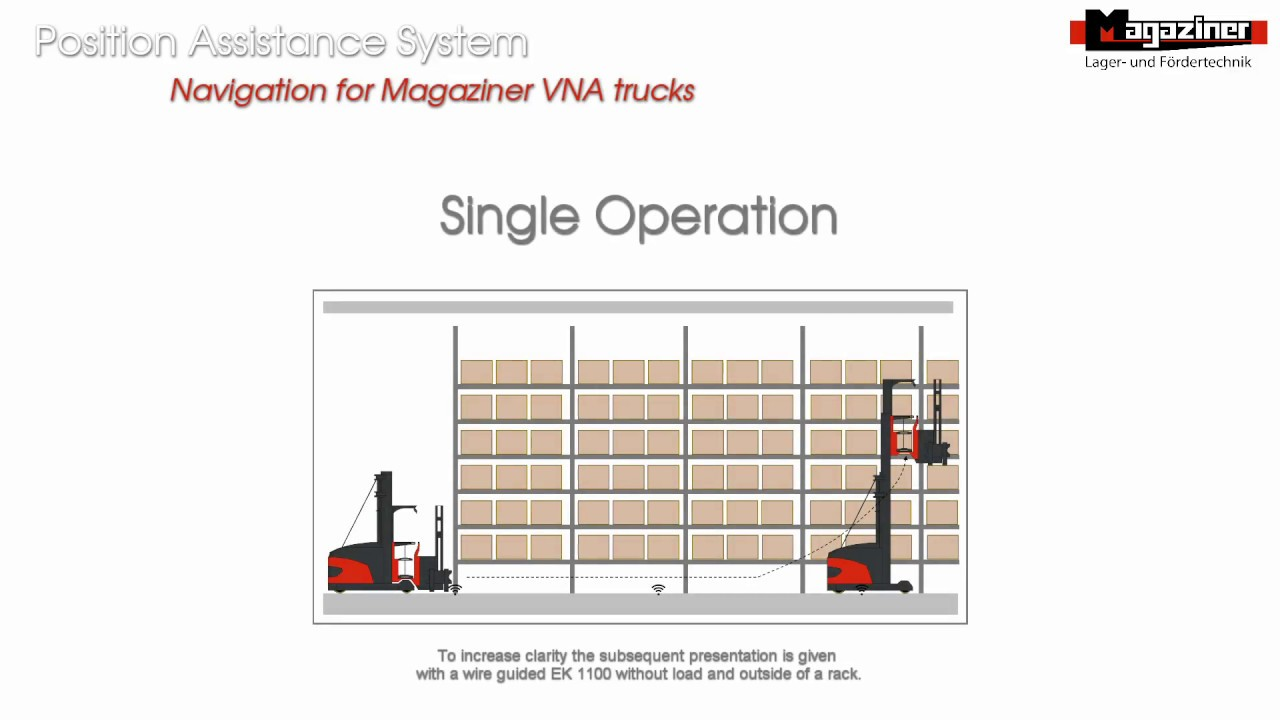Magaziner Position Assistance System - Navigation for VNA trucks ...