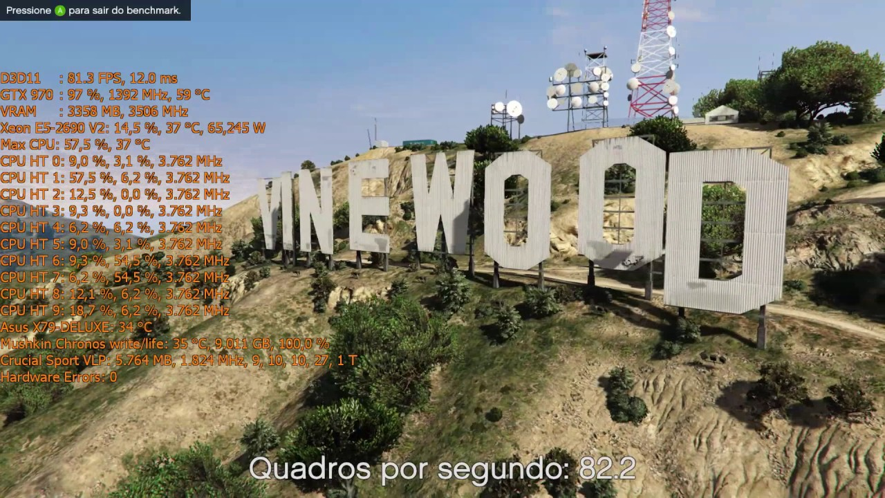 Xeon E5-2690 V2 gaming performance GTA V, The Witcher 3, Crysis 3, BF4, Far Cry 4, AoS DX12