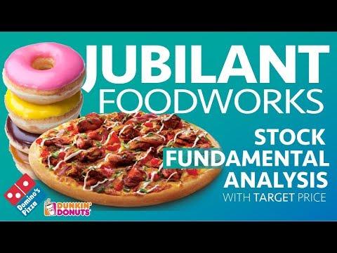 JUBILANT FOODWORKS Stock Fundamental Analysis | Indian Stock Market | Share Market |