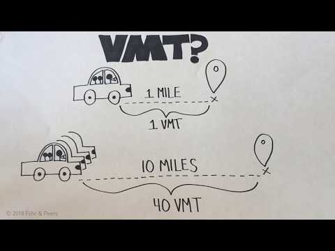 What is VMT?