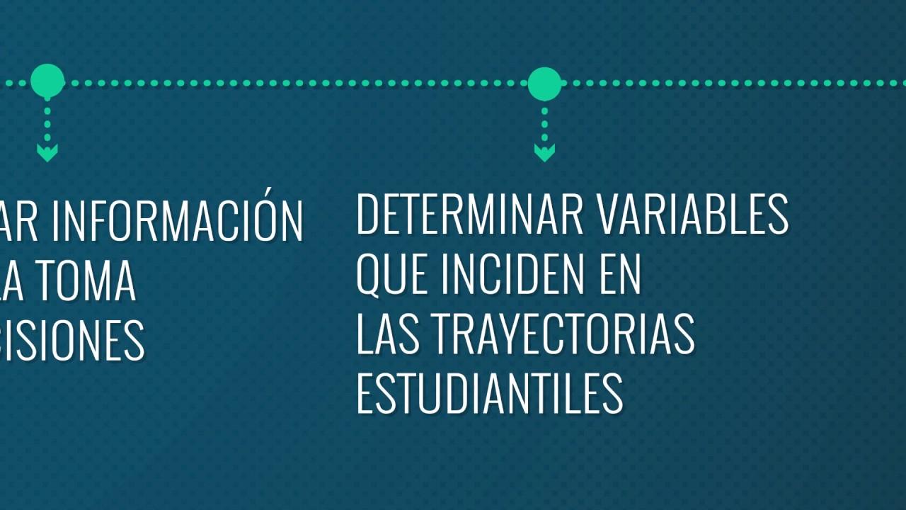 EVALUACIÓN DESARROLLO CURRICULAR/PROFESORADO SECUNDARIA/CORDOBA ...