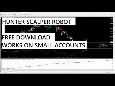Free Forex Robot / EA Download 2019