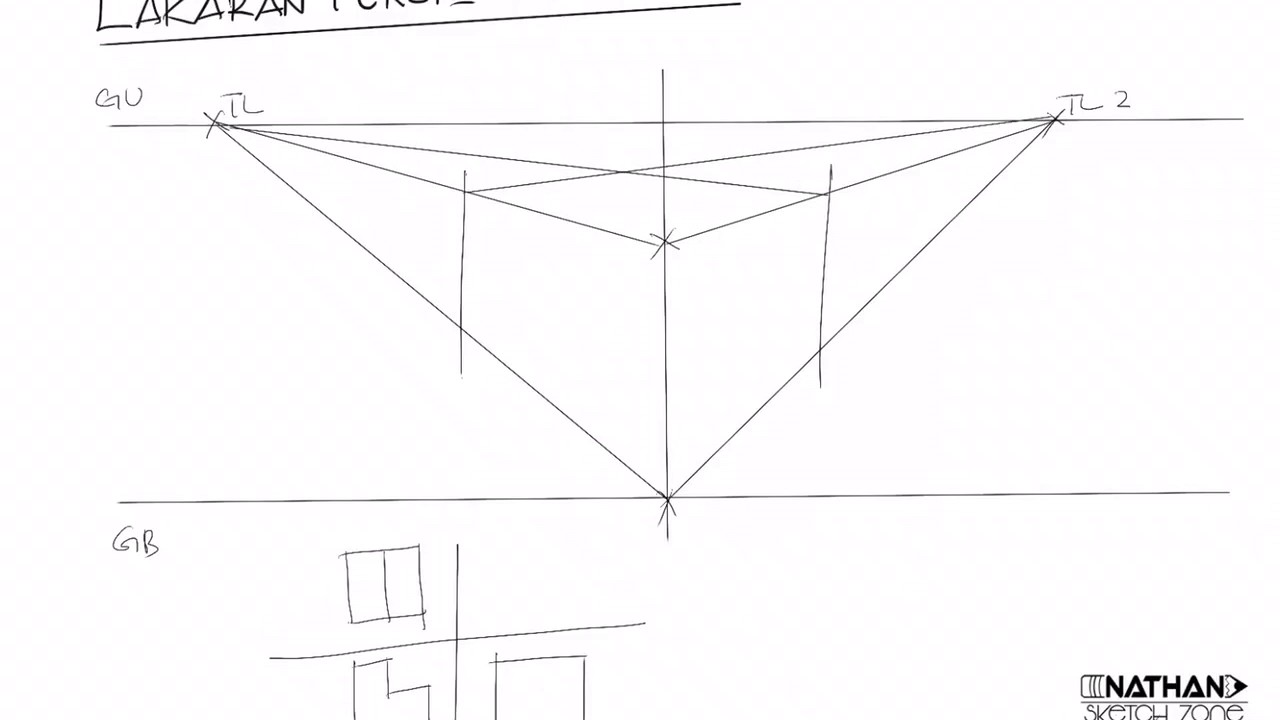 Lakaran Perspektif 2 Titik Youtube