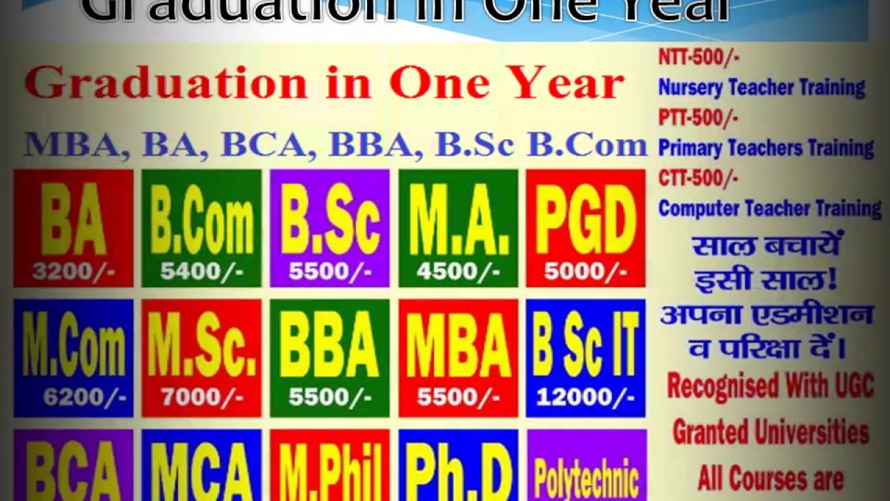 Ignou In - Complete 9650073658} Can Youtube One I Year Bangalore {call Graduation From