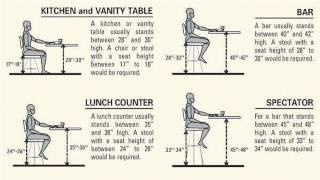 Bar Top Height Vs. Bar Stool Height