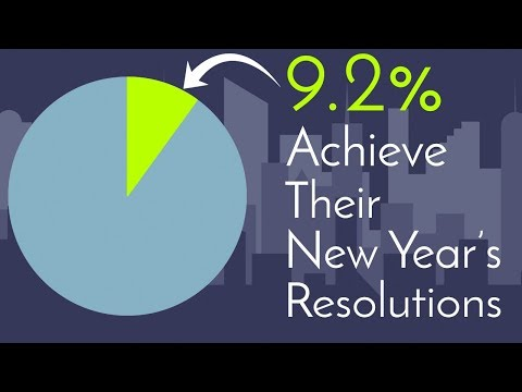 Angie Ward - How to stick to your New Year Resolutions