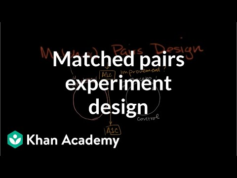 Matched pairs experiment design