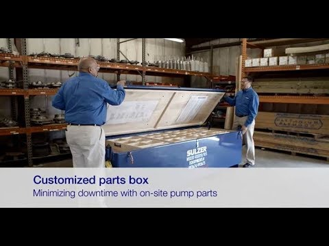 The Sulzer Fixit-Kit and Sulzers Parts Boxes are the answer to managing risk