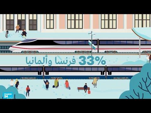 فيديو غرافيك: استخدام القطار في أوروبا  - نشر قبل 18 دقيقة