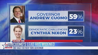 New Quinnipiac poll looks at election races across NY