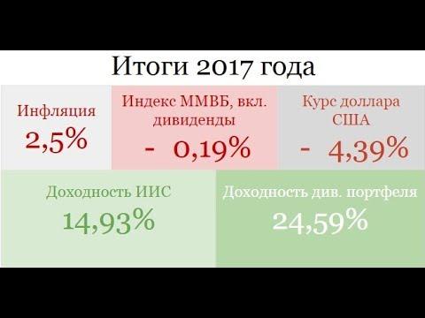 Результаты 2017 Как правильно расчитать доходность