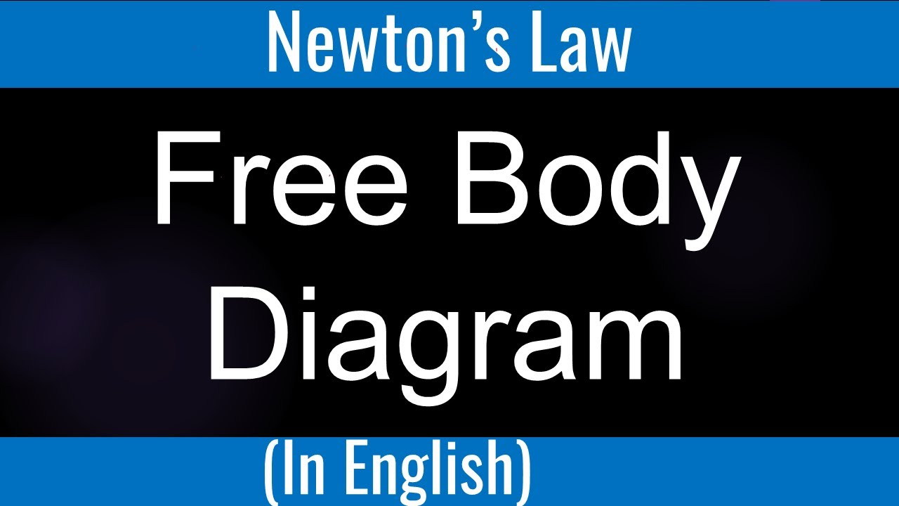How to draw Free Body diagram - YouTube