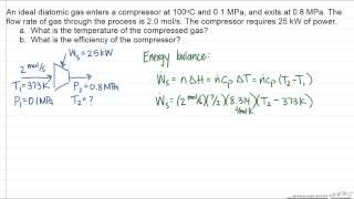 Compressor Efficiency