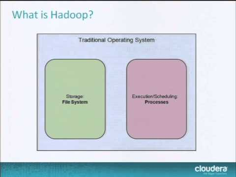 Java MapReduce Programming on Apache Hadoop: A Whirlwind Tour